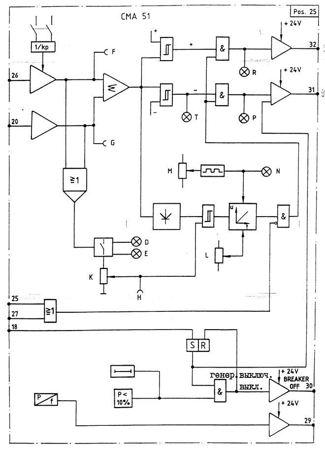 Т - светодиод индикации