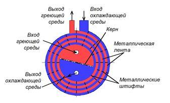 схема узла теплообменника