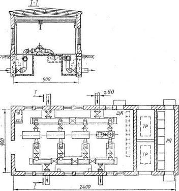 Схема насосной станции II