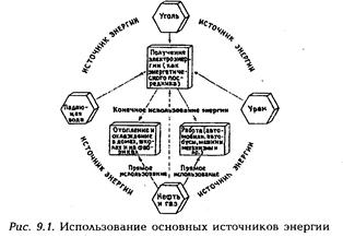 Как сделать ссылку на маршрут яндекс