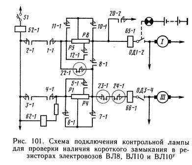 электровозах ВЛ10 —от