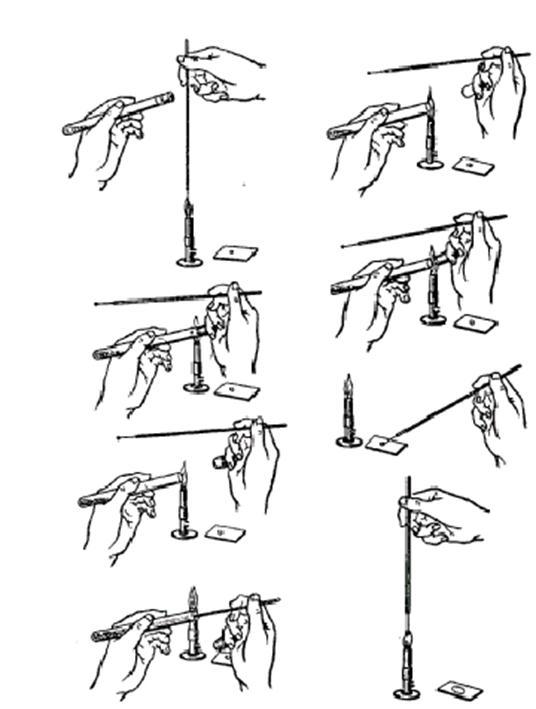 Схема последовательности этапов приготовления мазка