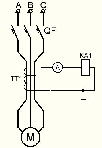 Рисунок 7 – Схема защиты