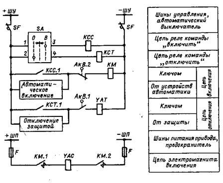 Схема управления масляным выключателем фото 679