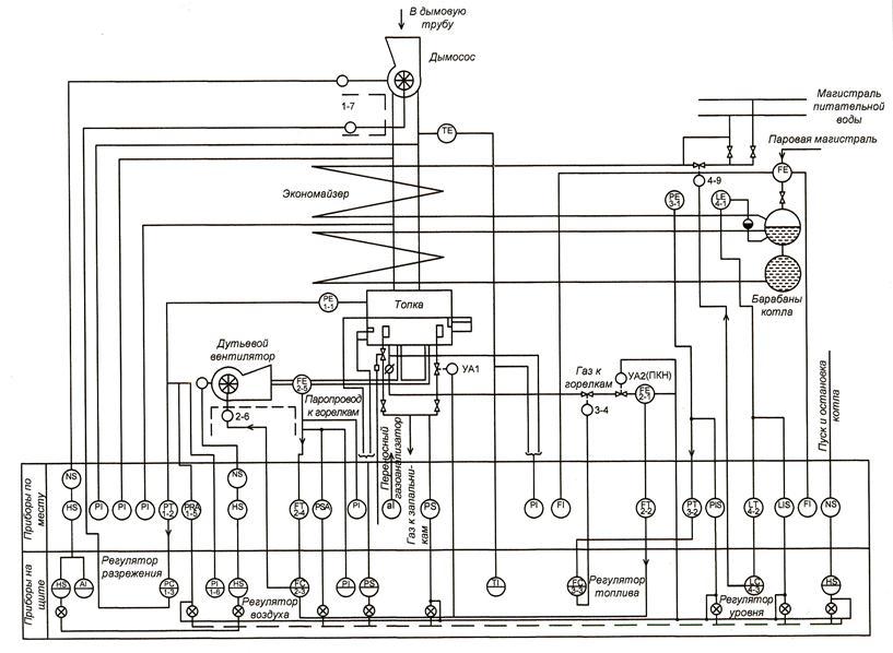 Технологическая схема системы