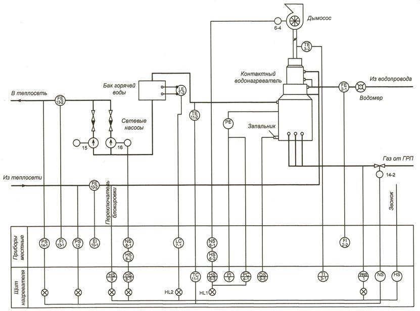 Схема автоматизации тепловых