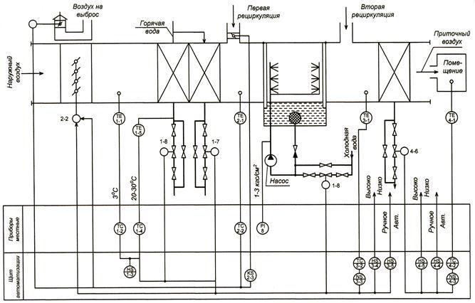 Электрическая схема мобильного кондиционера