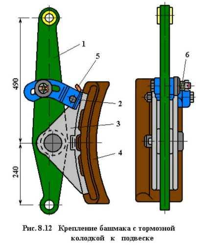 Тепловоз оборудован ручным