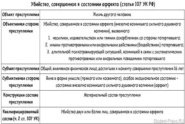 Ст 159 ч 2 наказание и штрафы