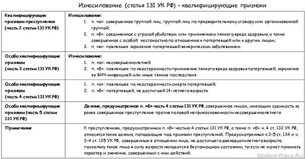 Статья 102 жк рф прекращение договора найма