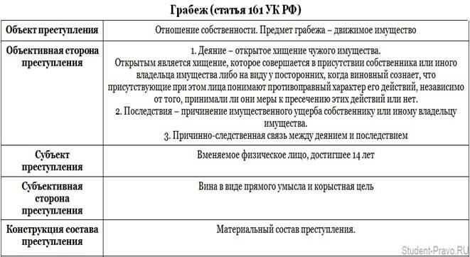 Практика применения за нарушения 90 из 180