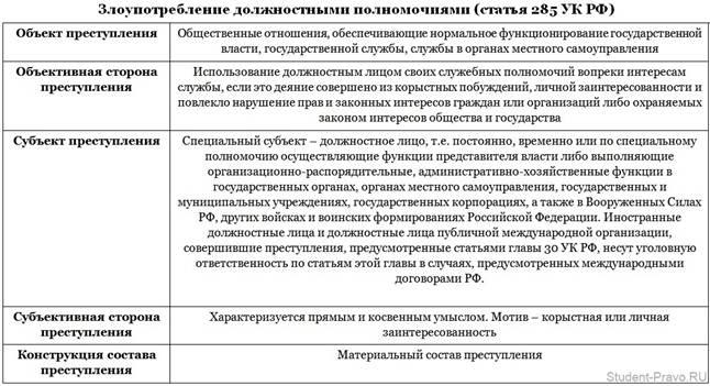 образец обходного листа для выпускников школы - фото 9