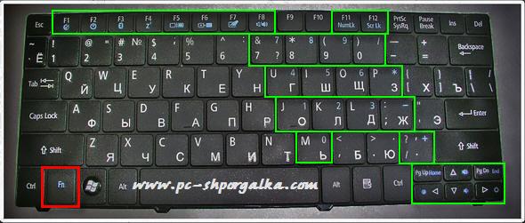 Как сделать рабочей клавишу fn - Pressmsk.ru