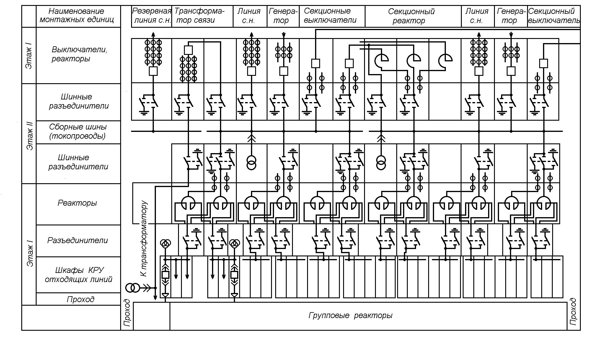 распределительном устройства схема гру