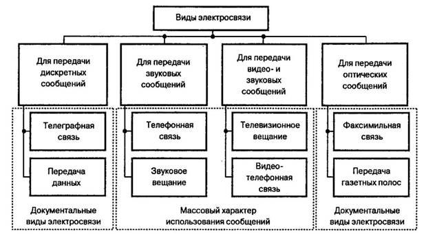 http://ok-t.ru/studopediaru/baza5/2630790713035.files/image003.png