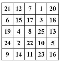 Таблица тест 1 до 25