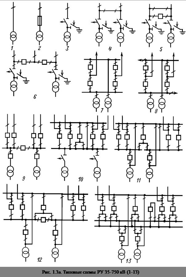 1.3 приведены типовые схемы РУ