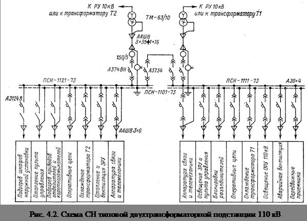 Пример схемы СН подстанции 110