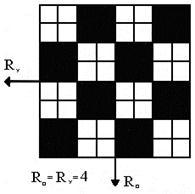 Тканини переплетення рогожкає подвійним або потрійним полотняним  переплетенням (мал. 5 1533f2c0f43ef