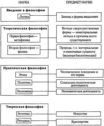 [Схема из учебника Гриненко