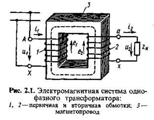 Градиентометрическая схема включения обмоток феррозонда используется 194