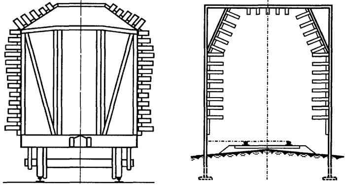 Ворота для подвижного состава откатные ворота с электроприводом иваново