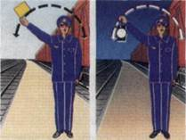 Ручные сигналы помошника и звуковые сигнала машиниста 75