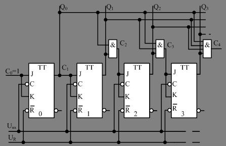 Рисунок 29 – Логическая схема