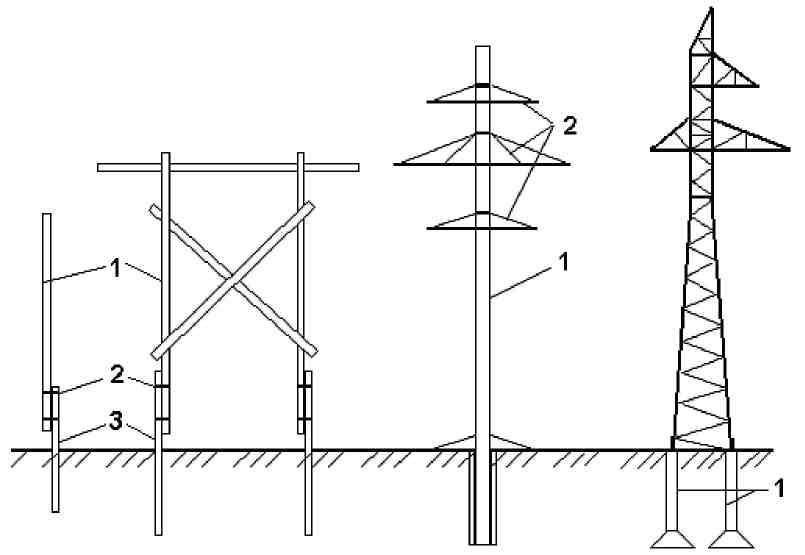 Как сделать воздушную линию 356