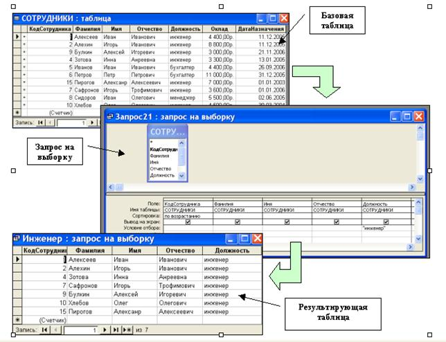 Mysql как сделать обновление таблица