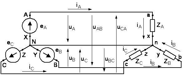 Рисунок 4.4 - Четырехпроводная
