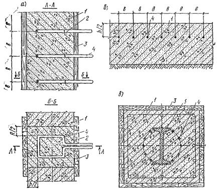 Схемы электродов
