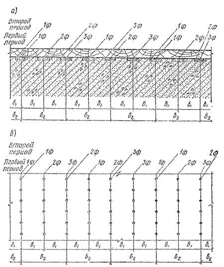 Примеры изменения схемы