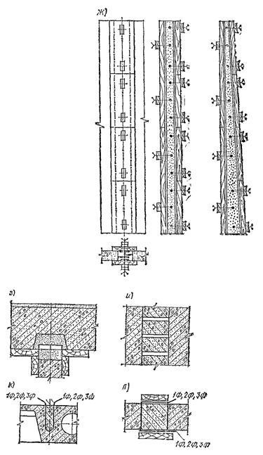 Схемы электропрогрева бетона