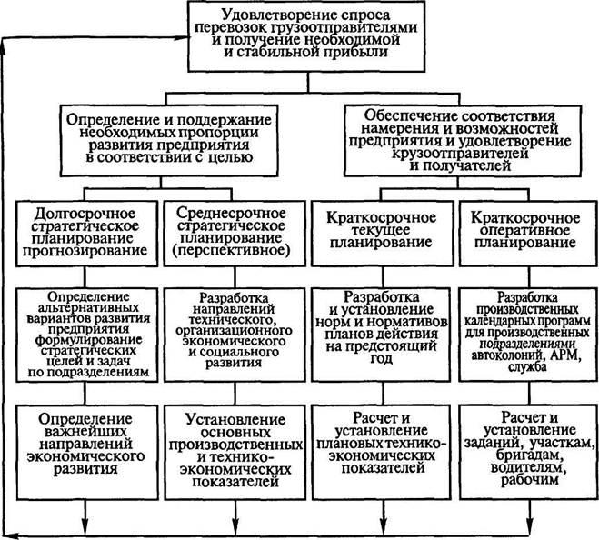 Рис. Схема системы