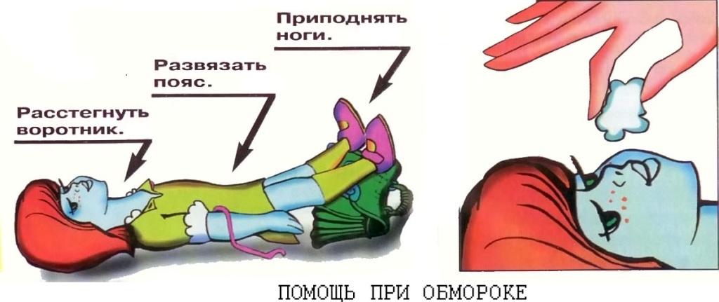 Как сделать чтобы человек упал в обморок 384