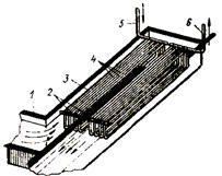 Виды систем канализации