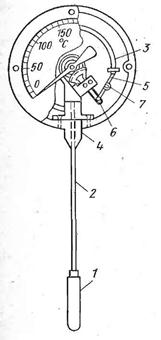 Манометрический термометр схема