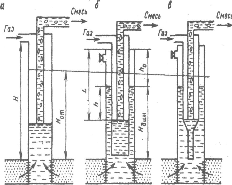 схемы газлифтных скважин
