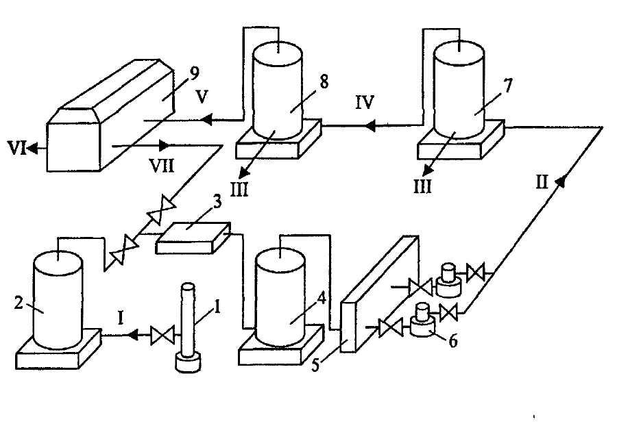 Схема газлифтного цикла при