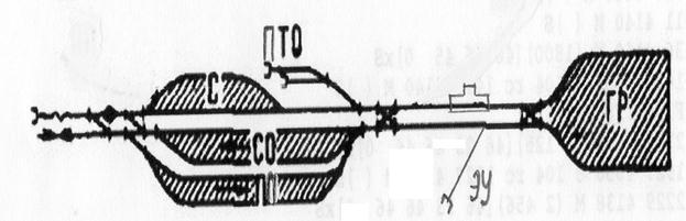 Схема грузовой станции общего