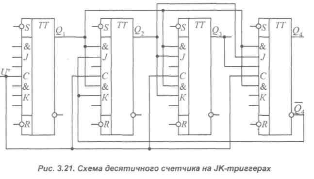 Рисунок 5.20-Схема десятичного
