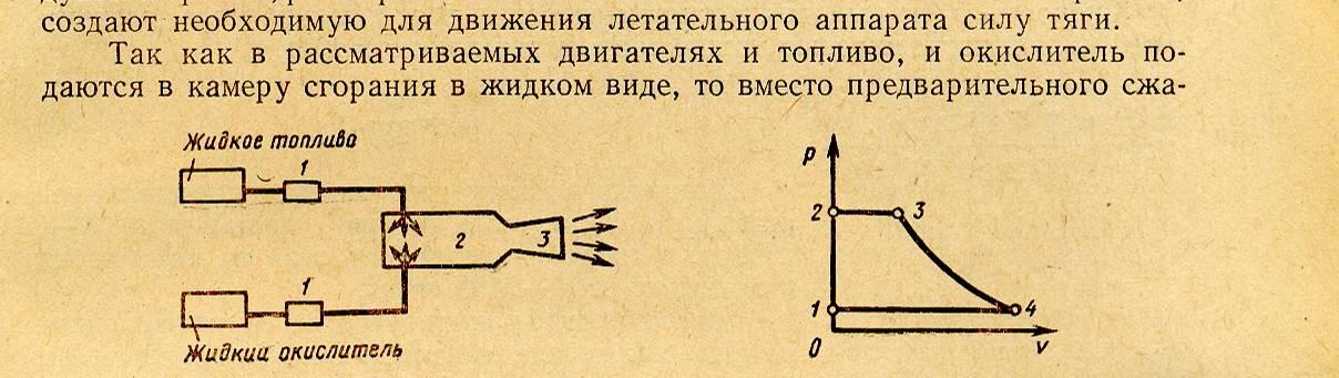 Рис. 3.16 Схема жидкостного