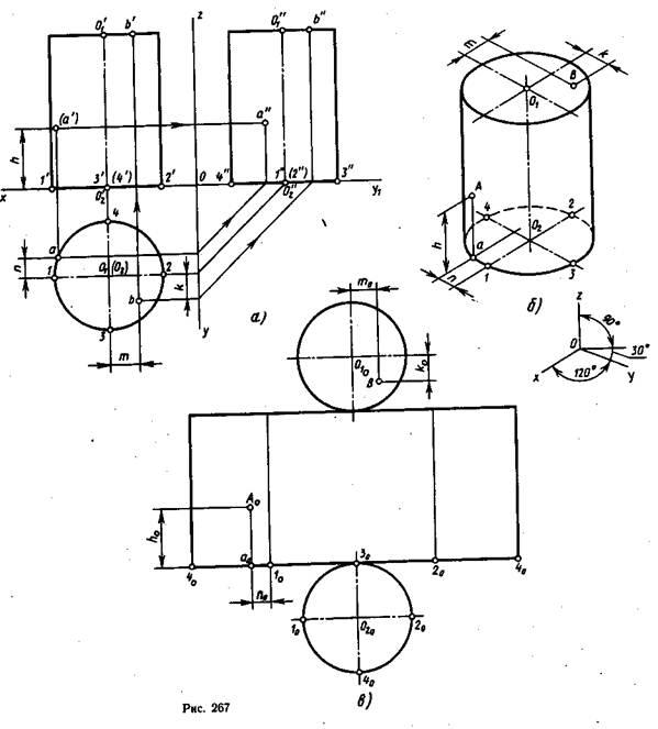 Изометрия цилиндра пошагово