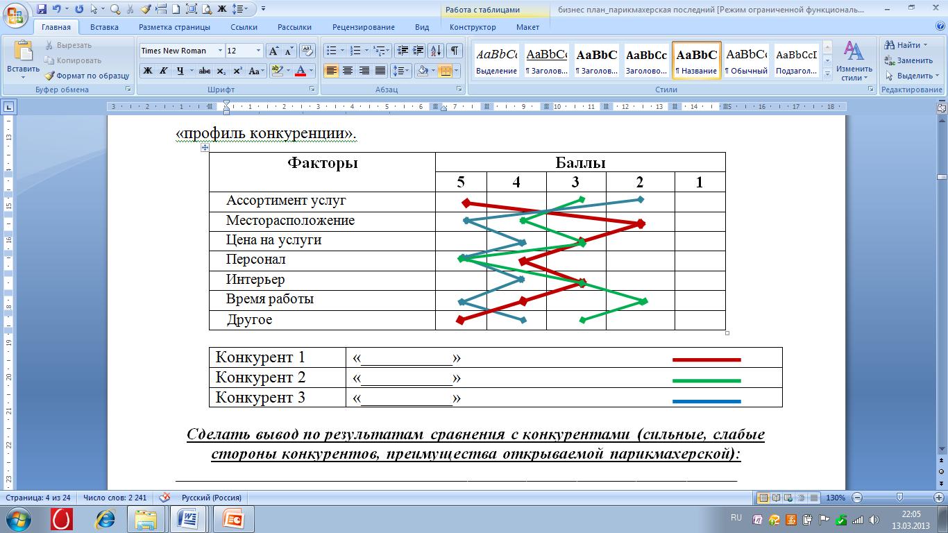 Как сделать вывод по факторному анализу