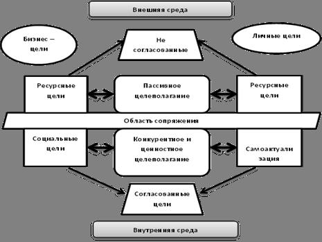 Эффективность систем мотивации. Мотивирующая сила разных систем стимулирования труда