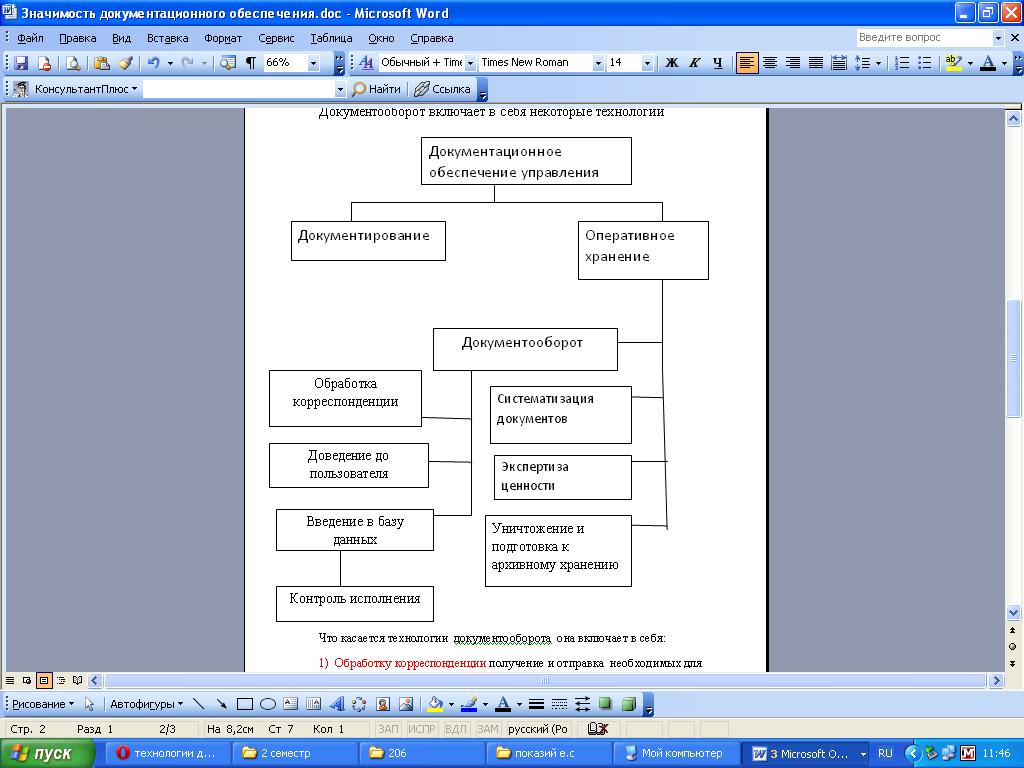 Схема страхование
