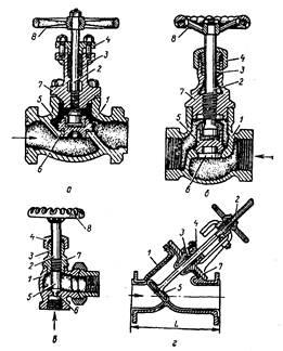 Клапан запорный проходной на шпильках