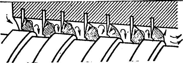 7 Лабиринтовые уплотнения