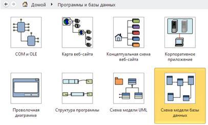Программа схема базы данных фото 92